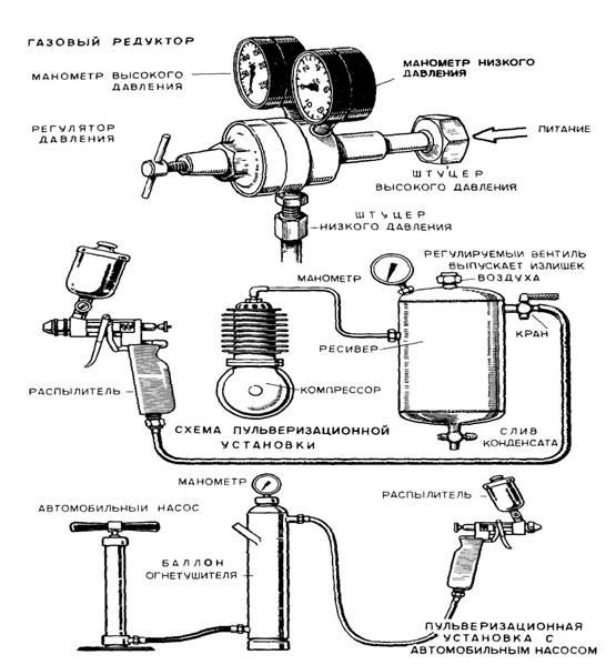 Ремонт электрического краскопульта с нижним бачком своими руками 37