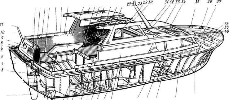каркас лодки название